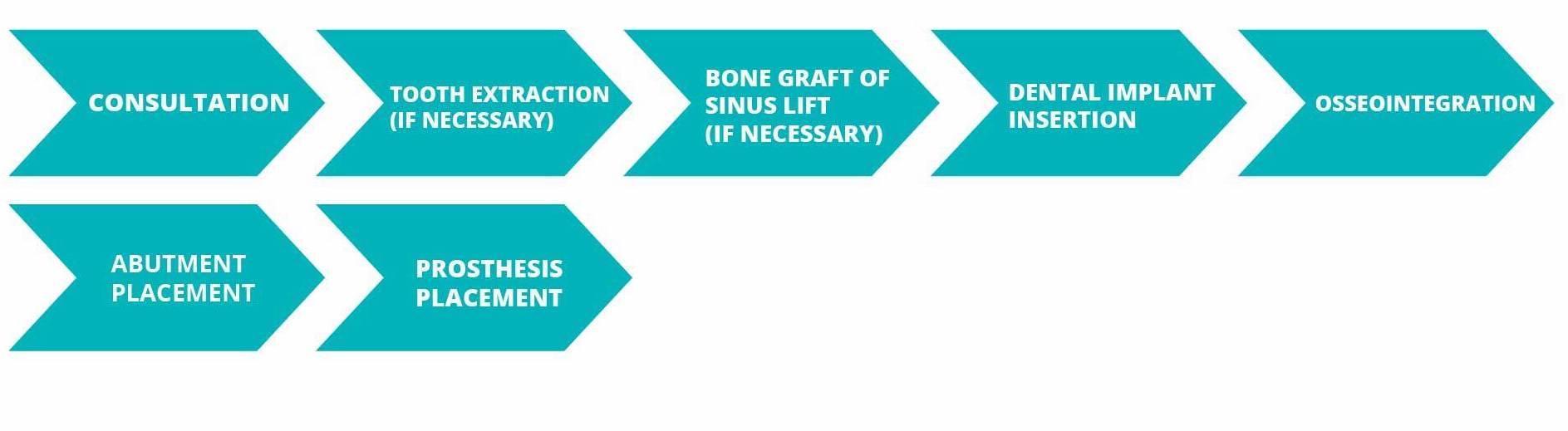 Dental Implants Graphic-03-1
